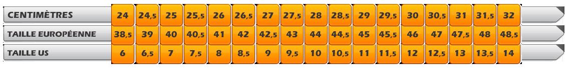 Guide des tailles SAUCONY TRIUMPH ISO 4